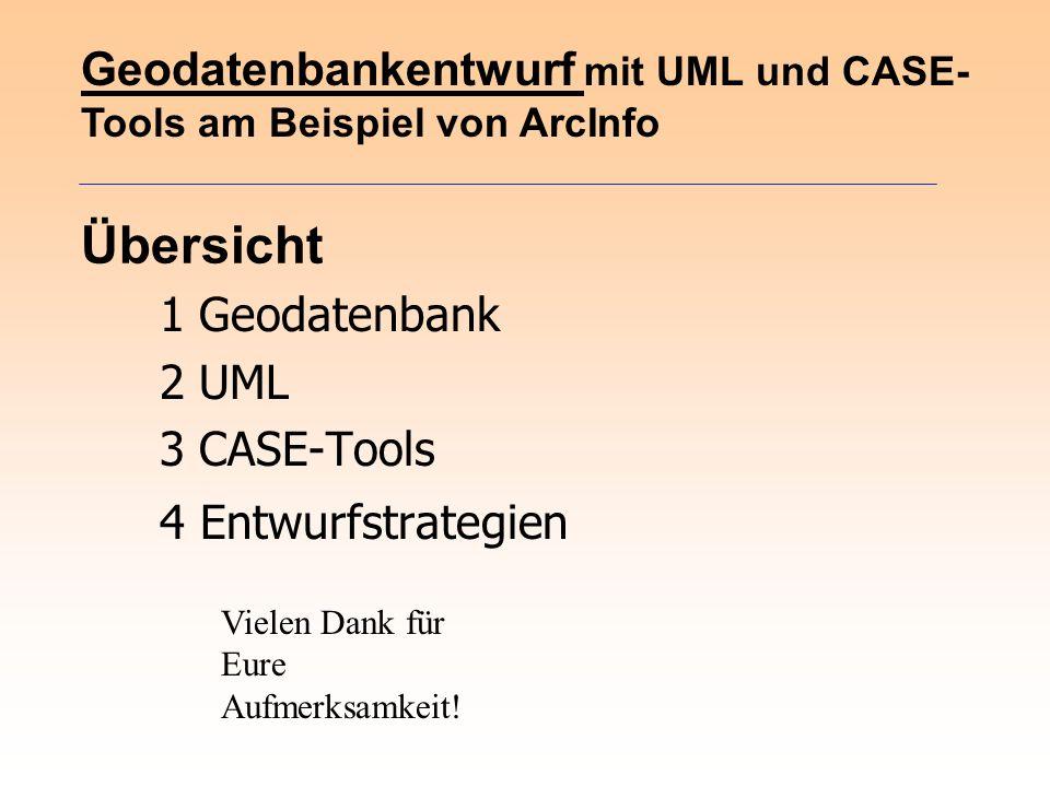 1Geodatenbank 2UML 3CASE-Tools 4 Entwurfstrategien Geodatenbankentwurf mit UML und CASE- Tools am Beispiel von ArcInfo Übersicht Vielen Dank für Eure