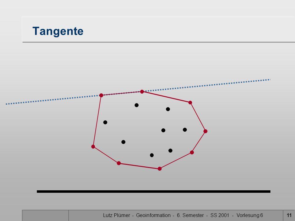 Lutz Plümer - Geoinformation - 6. Semester - SS 2001 - Vorlesung 610 Nochmals zur konvexen Hülle CH Was wissen wir über die konvexe Hülle CH(P) einer