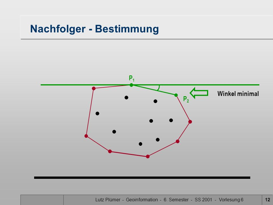 Lutz Plümer - Geoinformation - 6. Semester - SS 2001 - Vorlesung 611 Tangente
