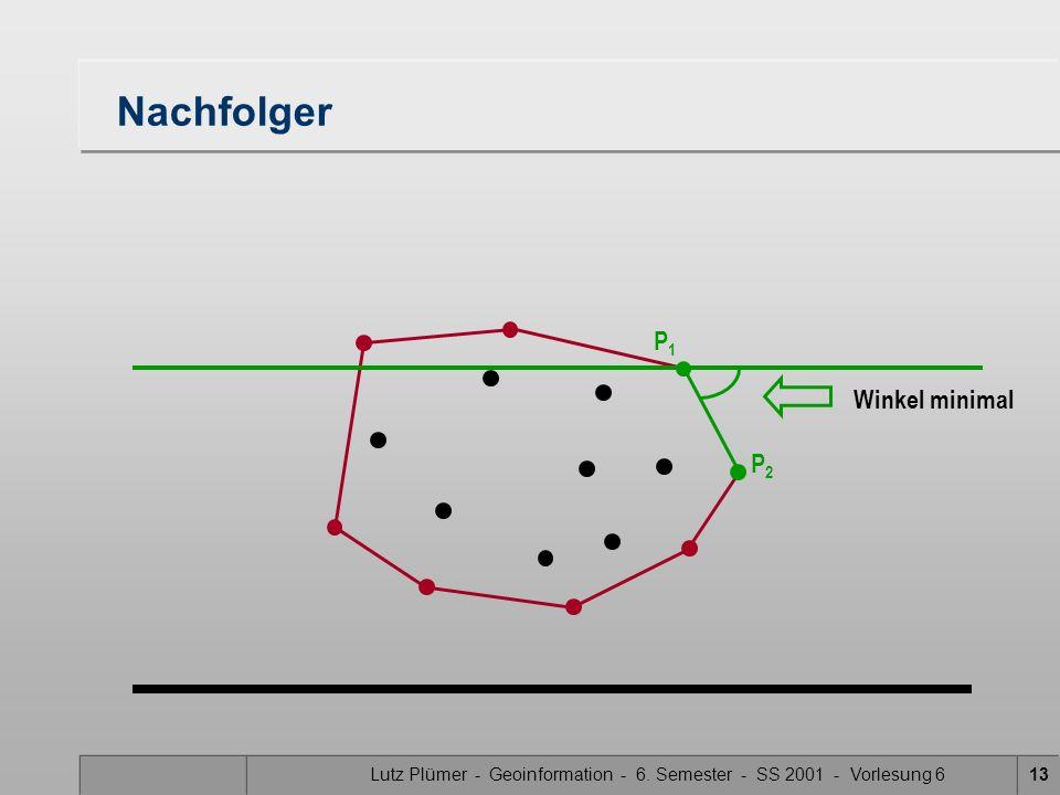Lutz Plümer - Geoinformation - 6. Semester - SS 2001 - Vorlesung 612 Nachfolger - Bestimmung Winkel minimal P1P1 P2P2