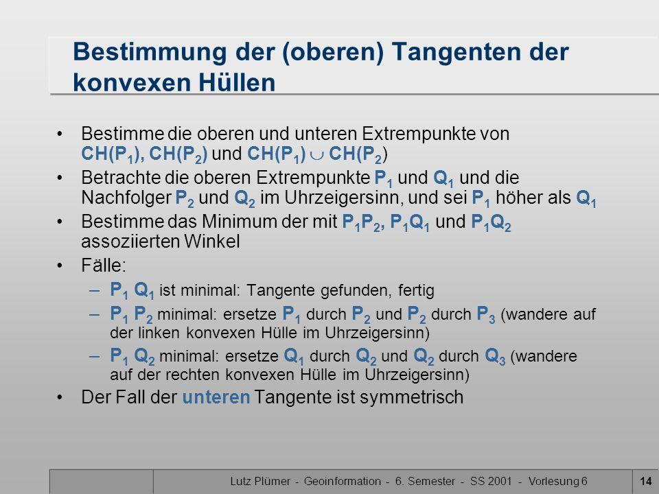Lutz Plümer - Geoinformation - 6. Semester - SS 2001 - Vorlesung 613 Nachfolger Winkel minimal P2P2 P1P1