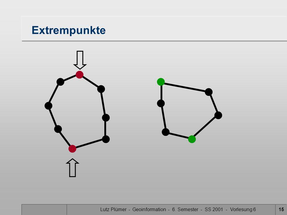 Lutz Plümer - Geoinformation - 6. Semester - SS 2001 - Vorlesung 614 Bestimmung der (oberen) Tangenten der konvexen Hüllen Bestimme die oberen und unt