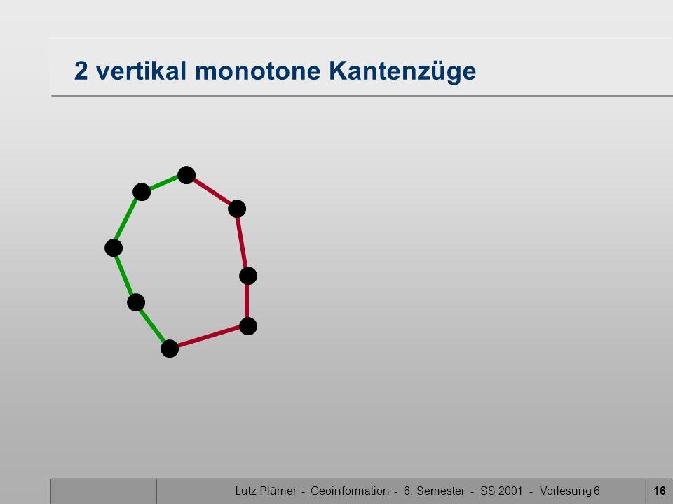 Lutz Plümer - Geoinformation - 6. Semester - SS 2001 - Vorlesung 615 Extrempunkte