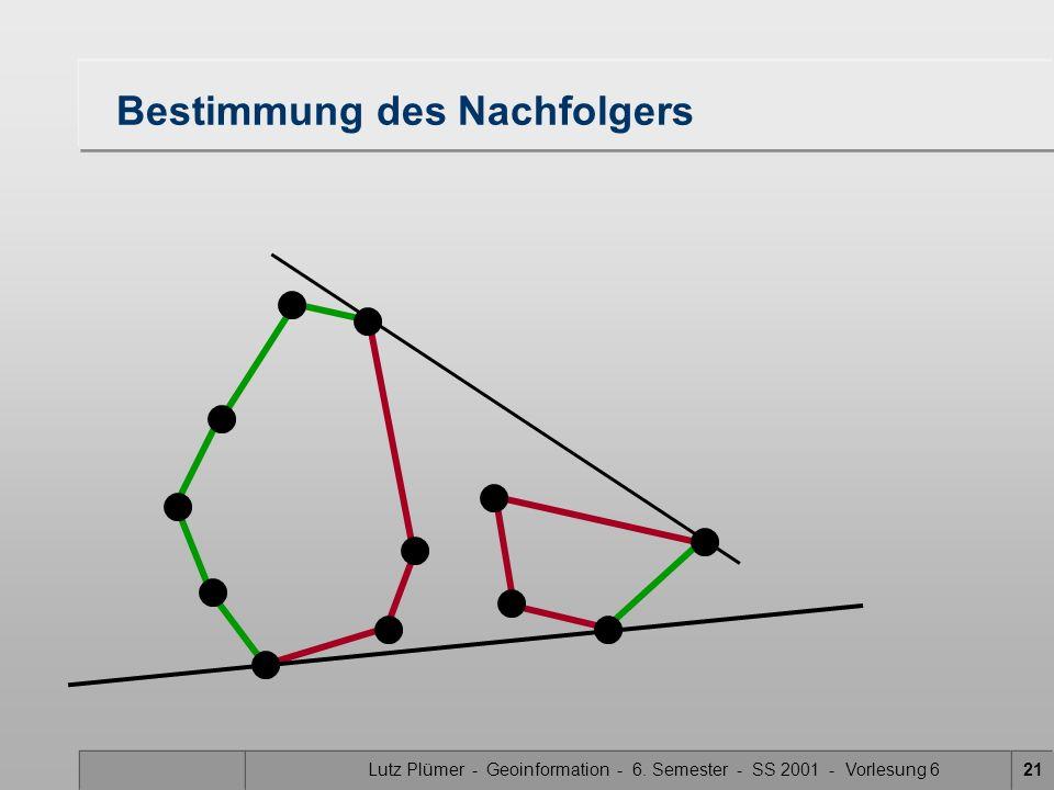 Lutz Plümer - Geoinformation - 6. Semester - SS 2001 - Vorlesung 620 Bestimmung des Nachfolgers