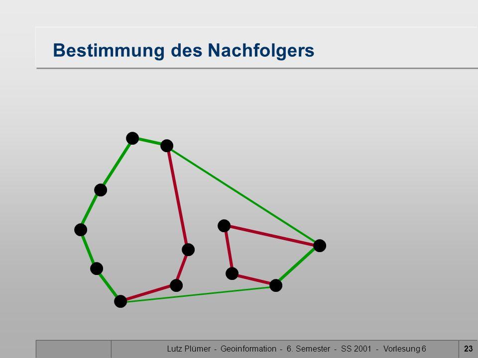 Lutz Plümer - Geoinformation - 6. Semester - SS 2001 - Vorlesung 622 Konvexe Hülle