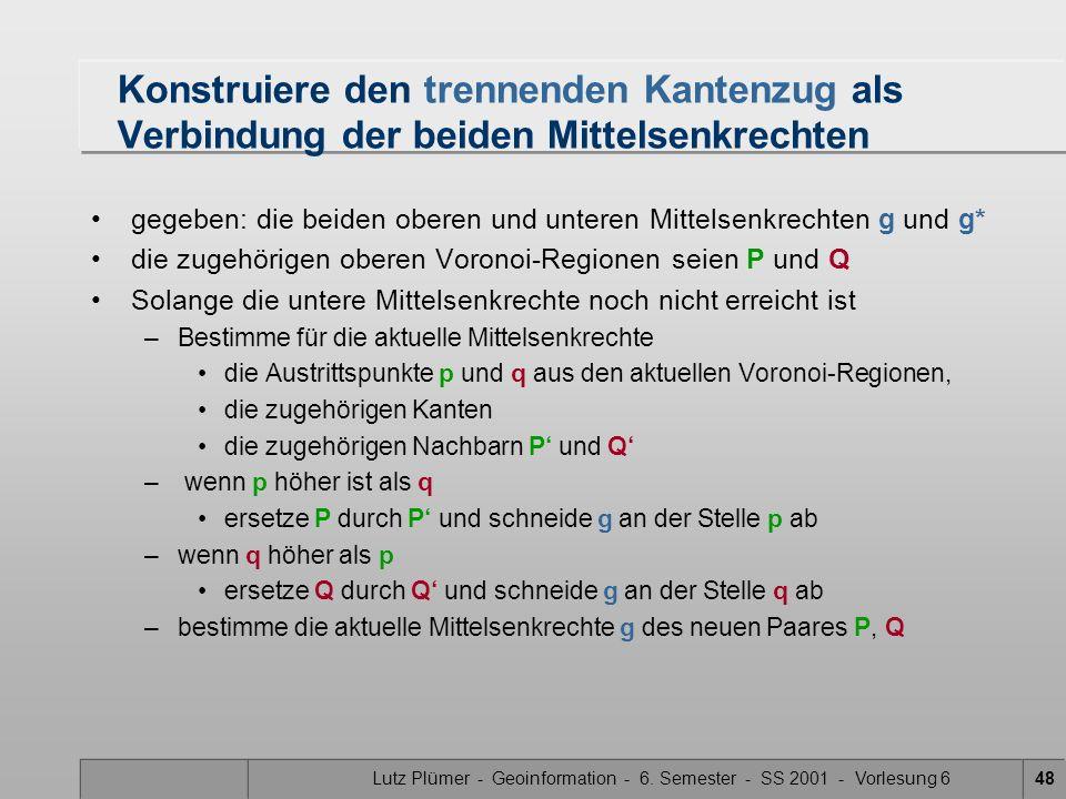 Lutz Plümer - Geoinformation - 6. Semester - SS 2001 - Vorlesung 647 Vereinigung Nächsten relevanten Schnittpunkte suchen Neues aktives VD suchen Verk