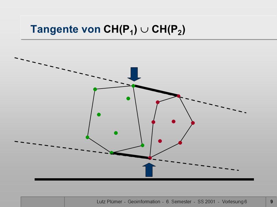 Lutz Plümer - Geoinformation - 6. Semester - SS 2001 - Vorlesung 68 max y min y max y Extrempunkte von CH(P 1 ) CH(P 2 )