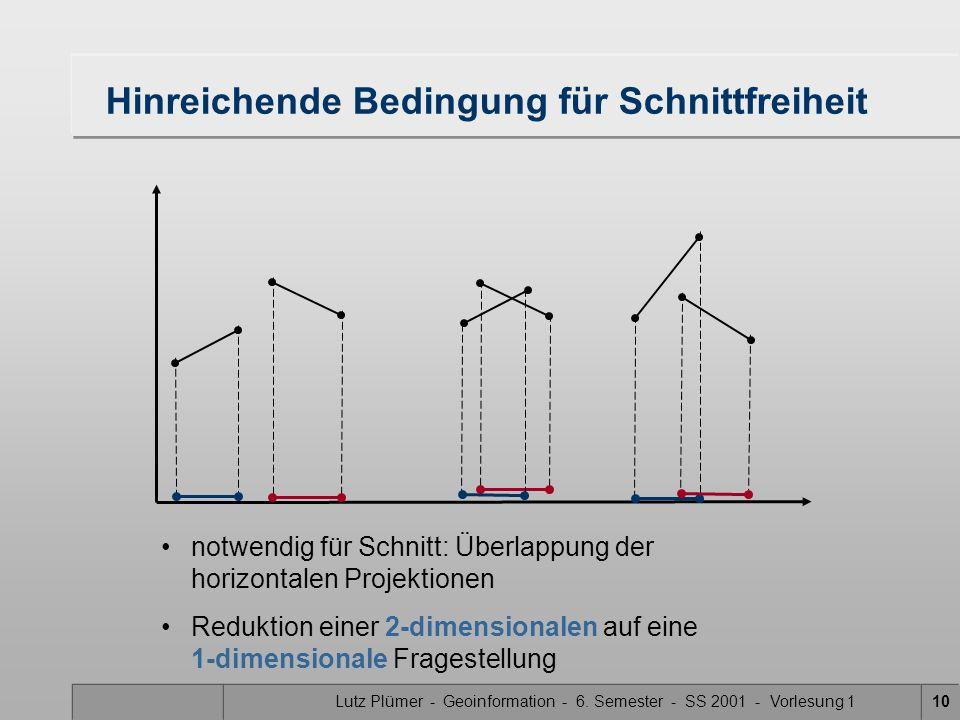 Lutz Plümer - Geoinformation - 6. Semester - SS 2001 - Vorlesung 110 Hinreichende Bedingung für Schnittfreiheit notwendig für Schnitt: Überlappung der