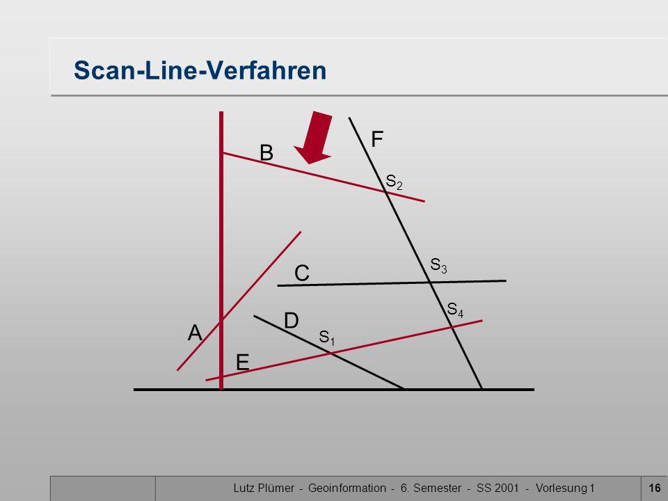 Lutz Plümer - Geoinformation - 6. Semester - SS 2001 - Vorlesung 116 Scan-Line-Verfahren A B F C D E S1S1 S3S3 S2S2 S4S4