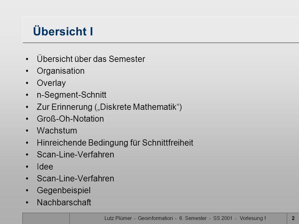Lutz Plümer - Geoinformation - 6. Semester - SS 2001 - Vorlesung 12 Übersicht I Übersicht über das Semester Organisation Overlay n-Segment-Schnitt Zur