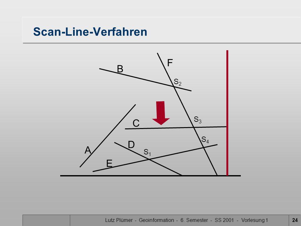 Lutz Plümer - Geoinformation - 6. Semester - SS 2001 - Vorlesung 124 Scan-Line-Verfahren A B F C D E S1S1 S3S3 S2S2 S4S4