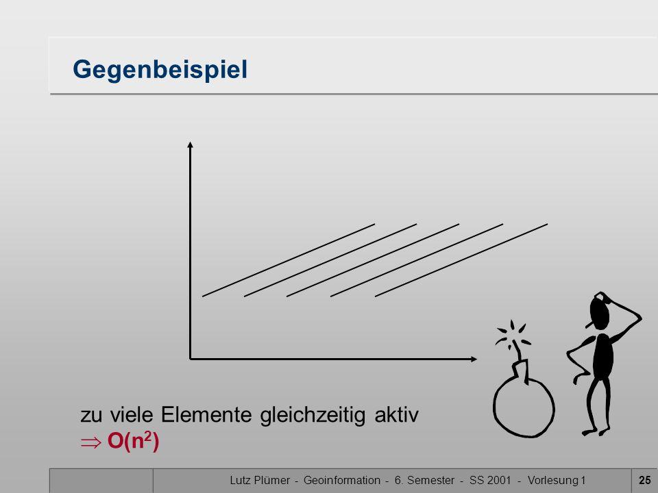Lutz Plümer - Geoinformation - 6. Semester - SS 2001 - Vorlesung 125 Gegenbeispiel zu viele Elemente gleichzeitig aktiv O(n 2 )