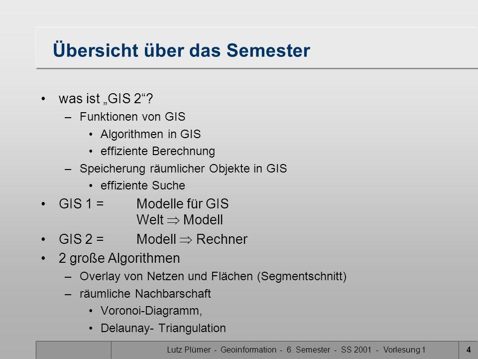 Lutz Plümer - Geoinformation - 6. Semester - SS 2001 - Vorlesung 14 Übersicht über das Semester was ist GIS 2? –Funktionen von GIS Algorithmen in GIS