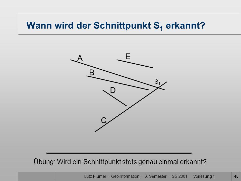Lutz Plümer - Geoinformation - 6. Semester - SS 2001 - Vorlesung 145 Wann wird der Schnittpunkt S 1 erkannt? A S1S1 Übung: Wird ein Schnittpunkt stets
