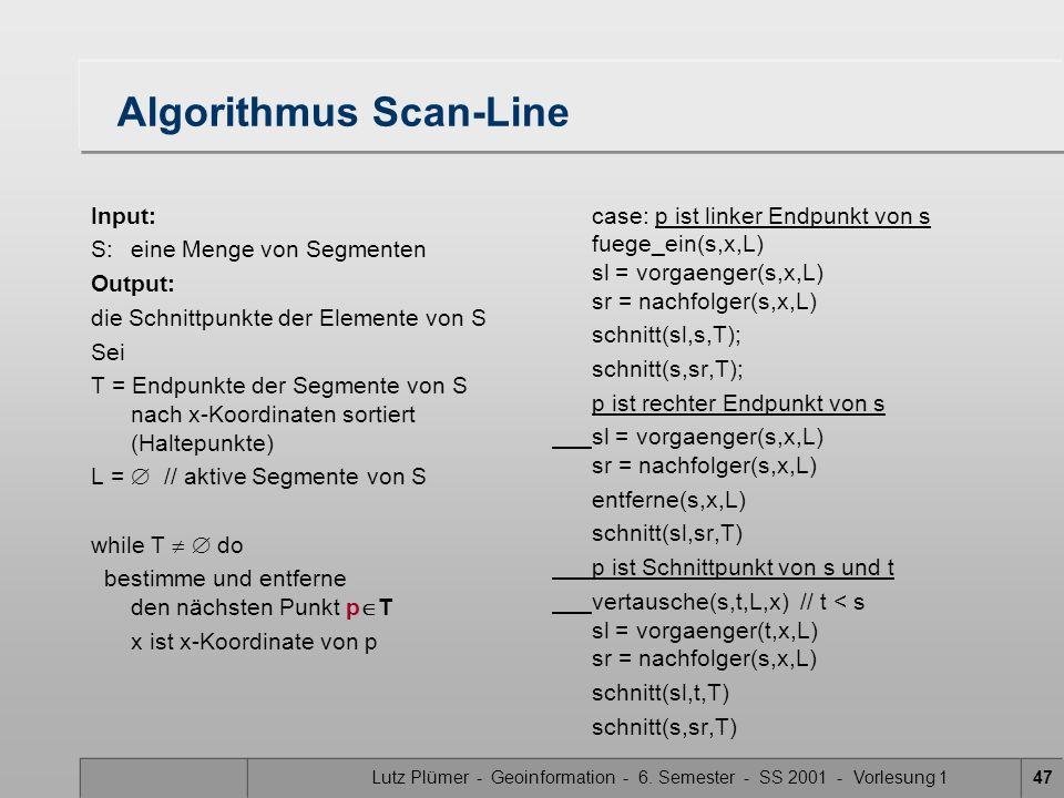 Lutz Plümer - Geoinformation - 6. Semester - SS 2001 - Vorlesung 147 Algorithmus Scan-Line Input: S: eine Menge von Segmenten Output: die Schnittpunkt