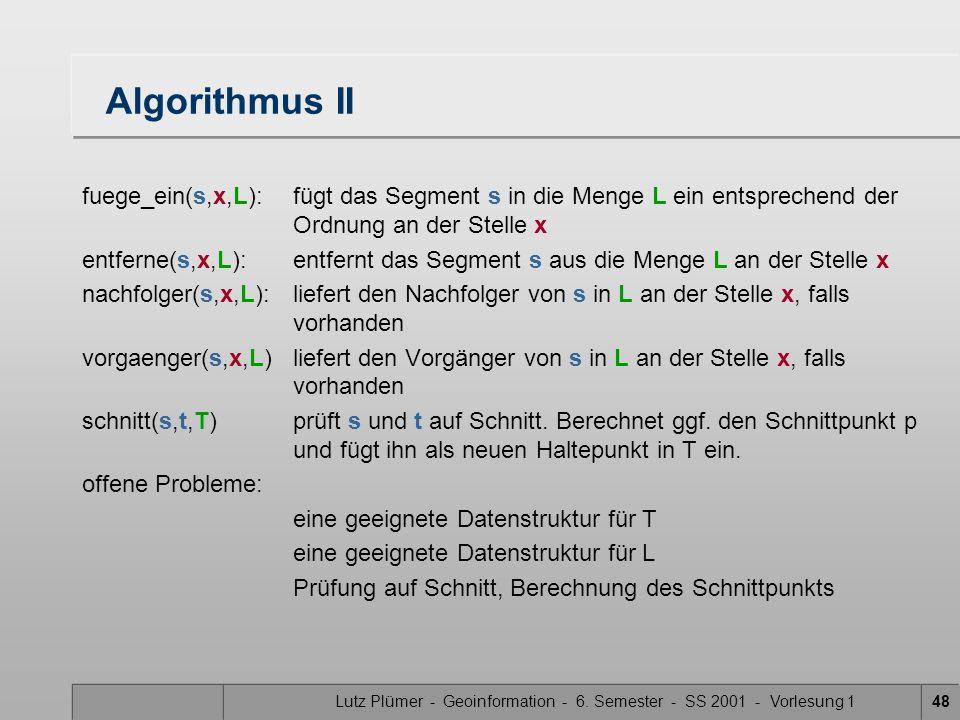 Lutz Plümer - Geoinformation - 6. Semester - SS 2001 - Vorlesung 148 Algorithmus II fuege_ein(s,x,L): fügt das Segment s in die Menge L ein entspreche
