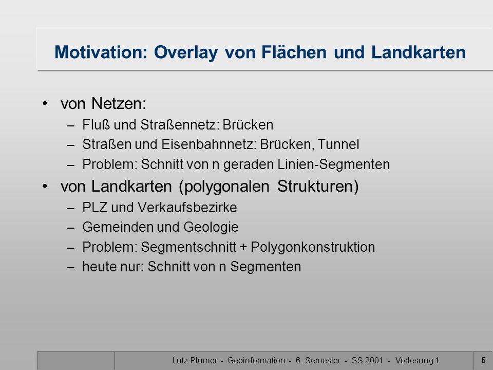 Lutz Plümer - Geoinformation - 6. Semester - SS 2001 - Vorlesung 15 Motivation: Overlay von Flächen und Landkarten von Netzen: –Fluß und Straßennetz: