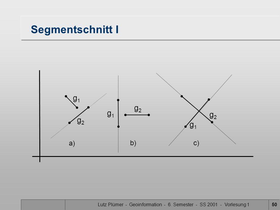 Lutz Plümer - Geoinformation - 6. Semester - SS 2001 - Vorlesung 150 Segmentschnitt I g1g1 g2g2 c) g2g2 g1g1 b) g1g1 g2g2 a)