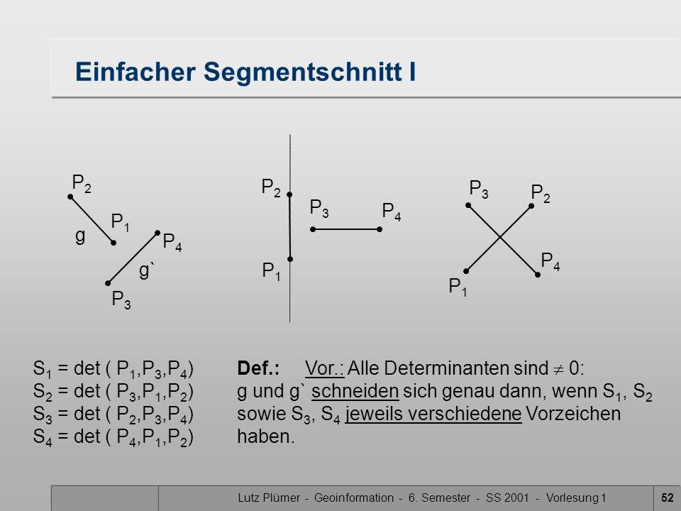 Lutz Plümer - Geoinformation - 6. Semester - SS 2001 - Vorlesung 152 Einfacher Segmentschnitt I S 1 = det ( P 1,P 3,P 4 )Def.:Vor.: Alle Determinanten