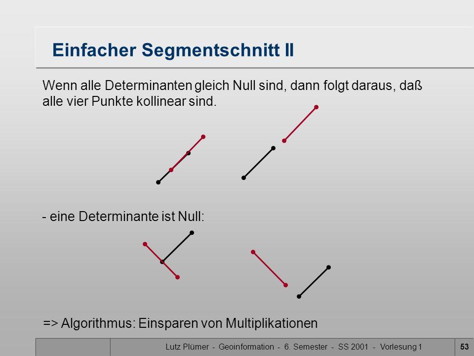 Lutz Plümer - Geoinformation - 6. Semester - SS 2001 - Vorlesung 153 Einfacher Segmentschnitt II Wenn alle Determinanten gleich Null sind, dann folgt