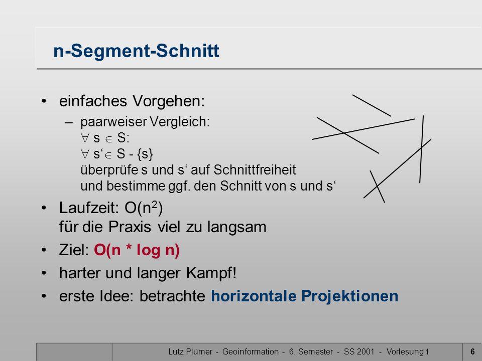Lutz Plümer - Geoinformation - 6. Semester - SS 2001 - Vorlesung 16 n-Segment-Schnitt einfaches Vorgehen: –paarweiser Vergleich: s S: s S - {s} überpr