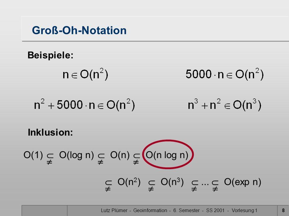 Lutz Plümer - Geoinformation - 6. Semester - SS 2001 - Vorlesung 18 Groß-Oh-Notation Beispiele: O(log n) O(n log n) O(n 3 ) O(n)... O(exp n) O(1) O(n