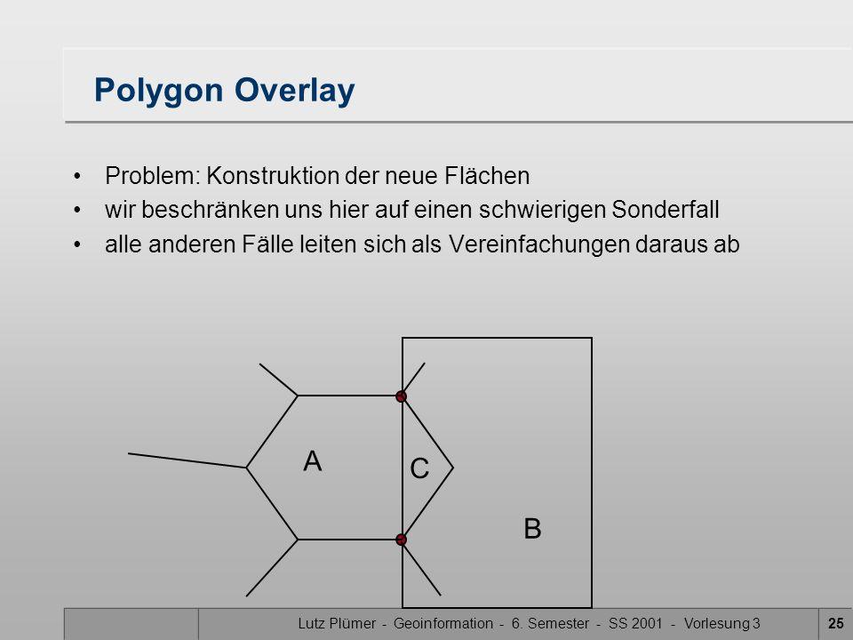 Lutz Plümer - Geoinformation - 6. Semester - SS 2001 - Vorlesung 324 Von Kanten zu Halbkanten