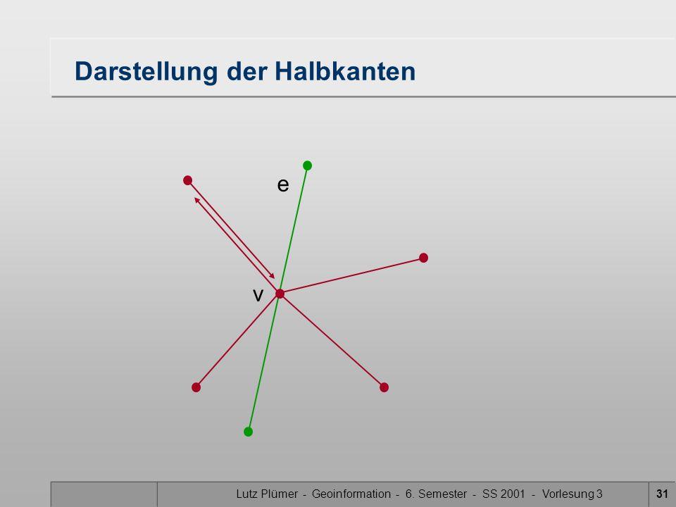 Lutz Plümer - Geoinformation - 6. Semester - SS 2001 - Vorlesung 330 e Geometrische Situation v