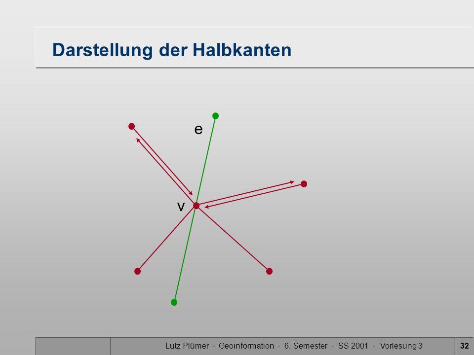 Lutz Plümer - Geoinformation - 6. Semester - SS 2001 - Vorlesung 331 e Darstellung der Halbkanten v