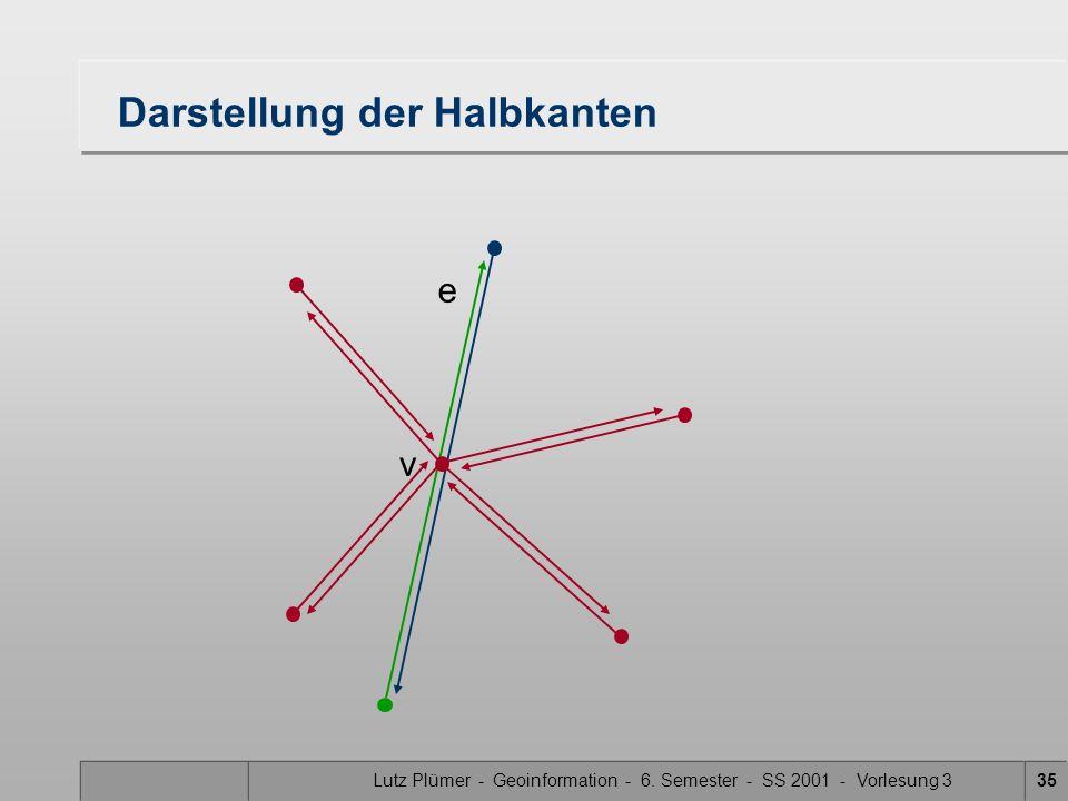 Lutz Plümer - Geoinformation - 6. Semester - SS 2001 - Vorlesung 334 e Darstellung der Halbkanten v