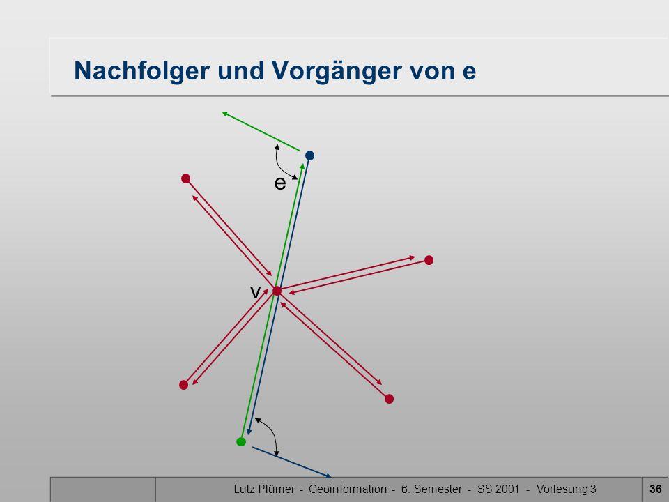 Lutz Plümer - Geoinformation - 6. Semester - SS 2001 - Vorlesung 335 e Darstellung der Halbkanten v