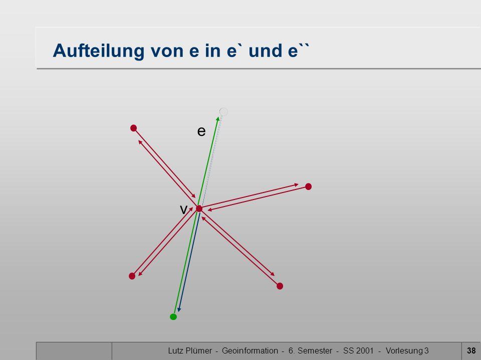 Lutz Plümer - Geoinformation - 6.Semester - SS 2001 - Vorlesung 337 Wo müssen wir etwas tun.