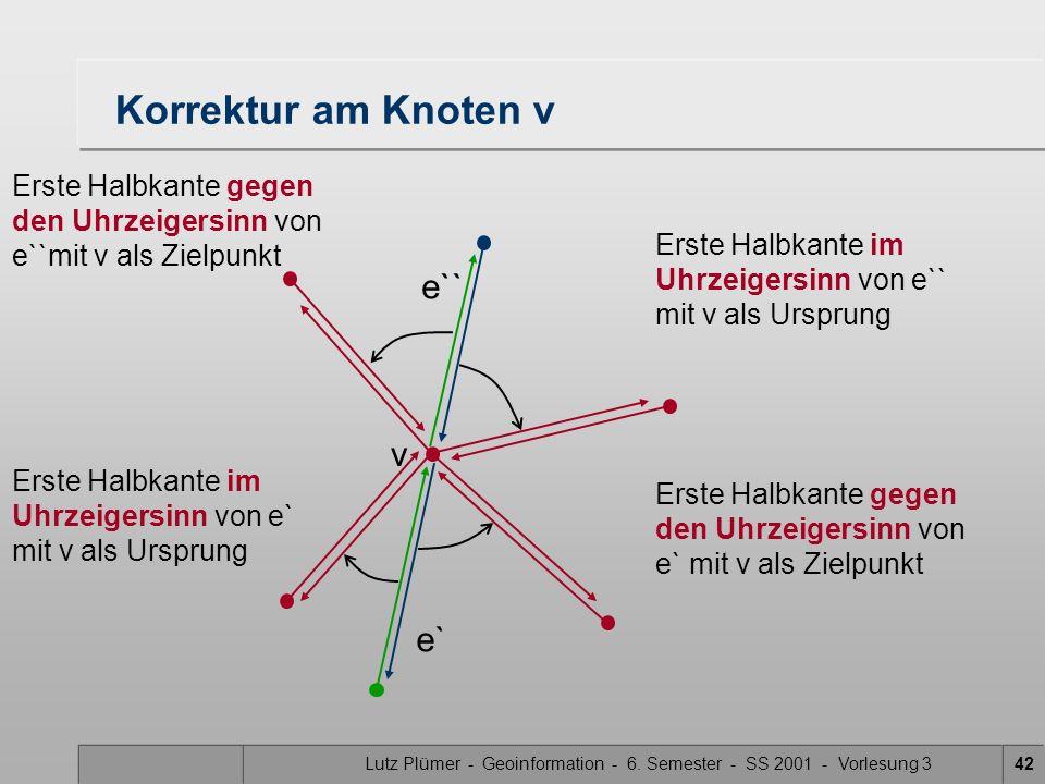 Lutz Plümer - Geoinformation - 6. Semester - SS 2001 - Vorlesung 341 Korrektur am Knoten v v e`` e`