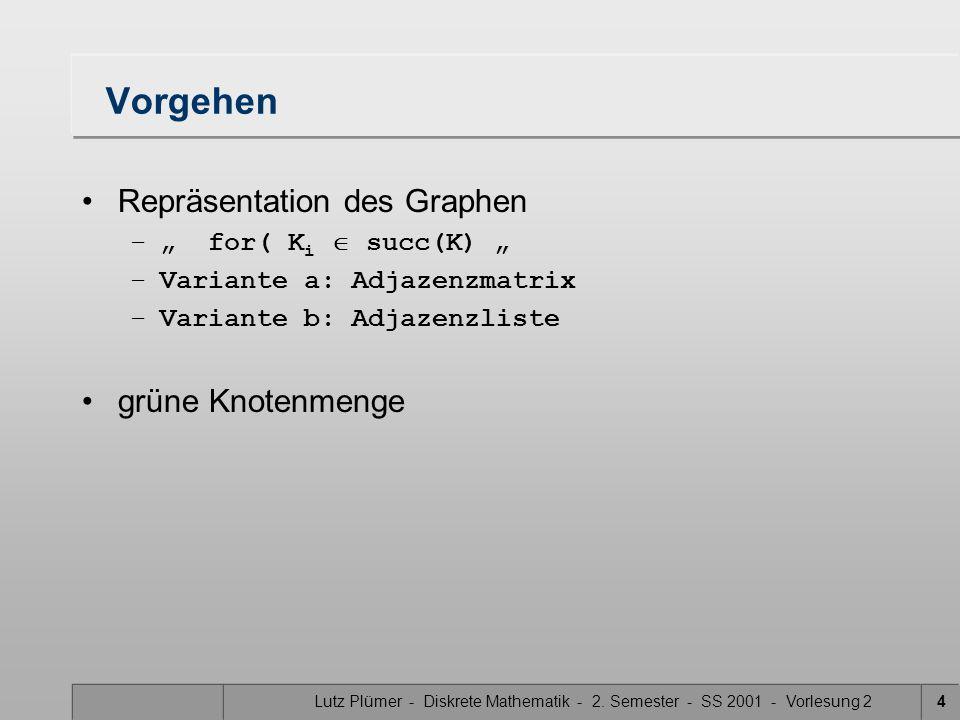Lutz Plümer - Diskrete Mathematik - 2. Semester - SS 2001 - Vorlesung 24 Vorgehen Repräsentation des Graphen – for( K i succ(K) –Variante a: Adjazenzm