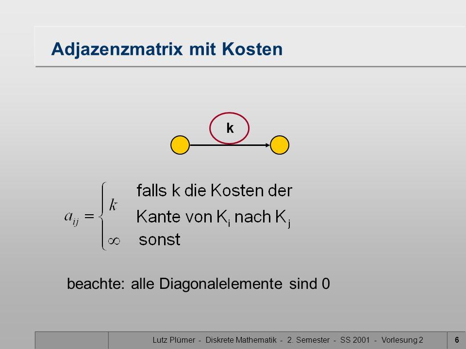 Lutz Plümer - Diskrete Mathematik - 2. Semester - SS 2001 - Vorlesung 26 Adjazenzmatrix mit Kosten k beachte: alle Diagonalelemente sind 0