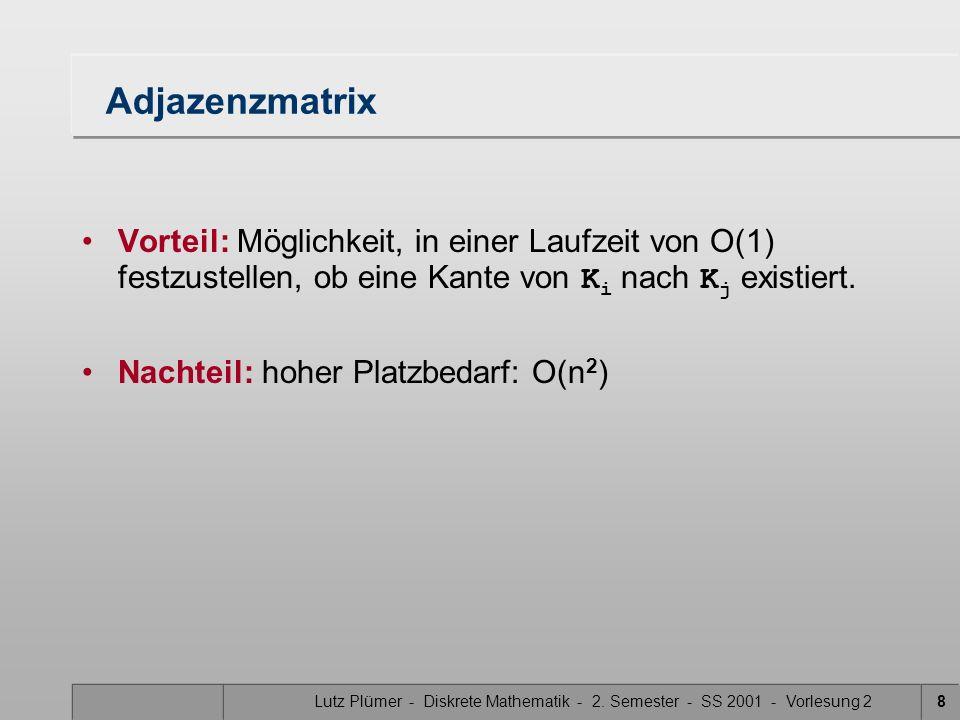 Lutz Plümer - Diskrete Mathematik - 2. Semester - SS 2001 - Vorlesung 28 Adjazenzmatrix Vorteil: Möglichkeit, in einer Laufzeit von O(1) festzustellen