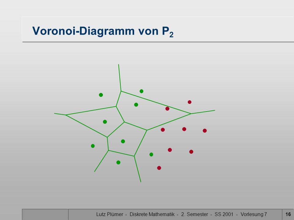 Lutz Plümer - Diskrete Mathematik - 2. Semester - SS 2001 - Vorlesung 715 Voronoi-Diagramm von P 1