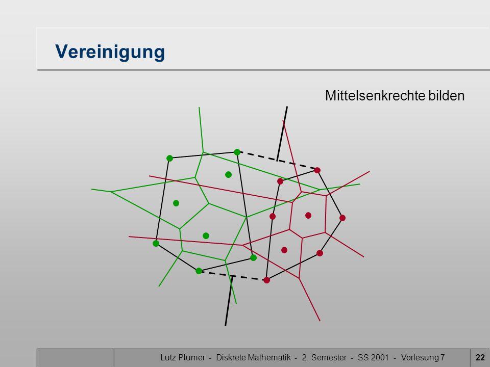 Lutz Plümer - Diskrete Mathematik - 2. Semester - SS 2001 - Vorlesung 721 Konvexe Hülle