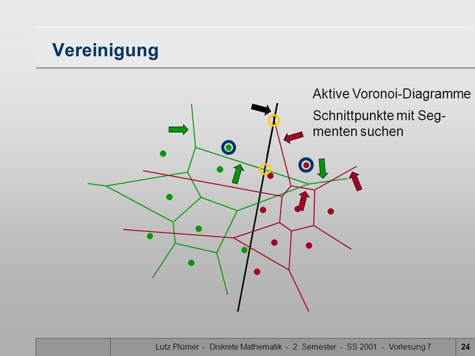 Lutz Plümer - Diskrete Mathematik - 2. Semester - SS 2001 - Vorlesung 723 Vereinigung