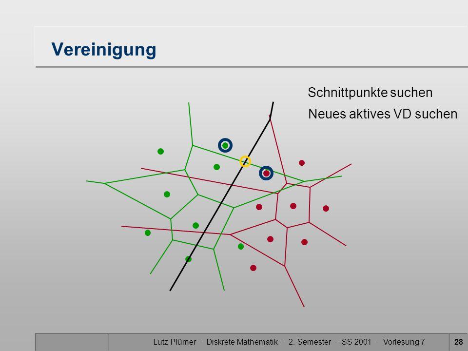 Lutz Plümer - Diskrete Mathematik - 2. Semester - SS 2001 - Vorlesung 727 Vereinigung Schnittpunkte suchen