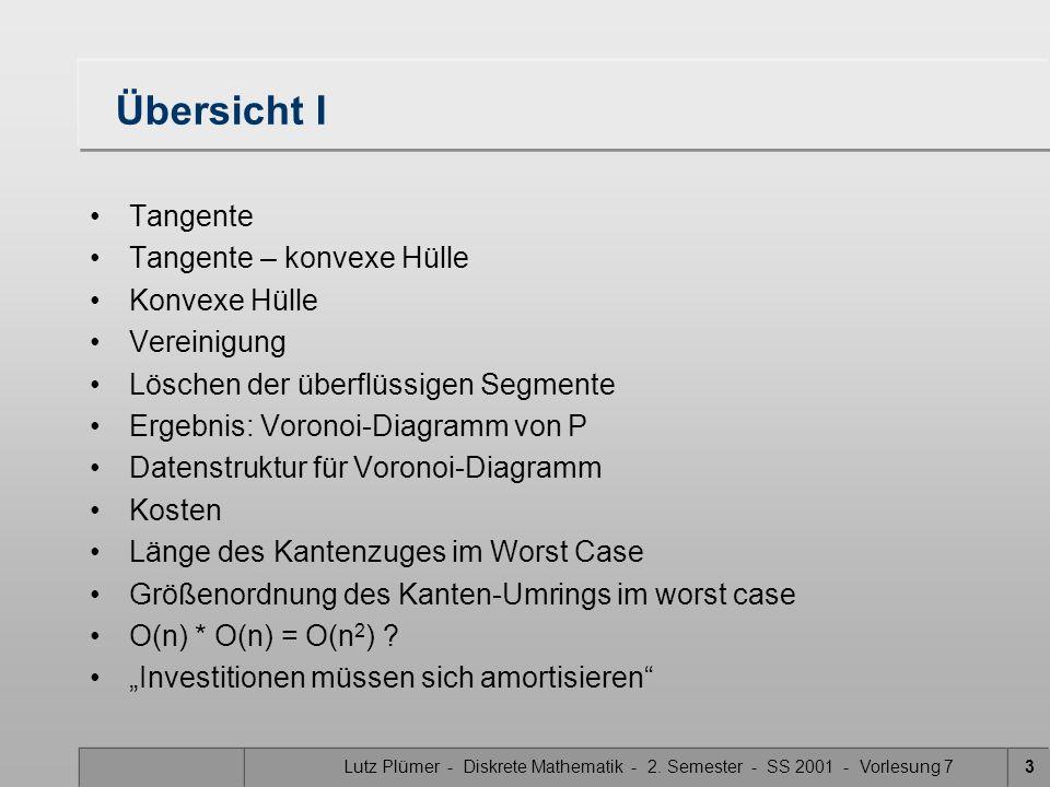 Lutz Plümer - Diskrete Mathematik - 2. Semester - SS 2001 - Vorlesung 72 Übersicht I Voronoi-Diagramm: Motivation Zu Beginn eine interaktive Animation