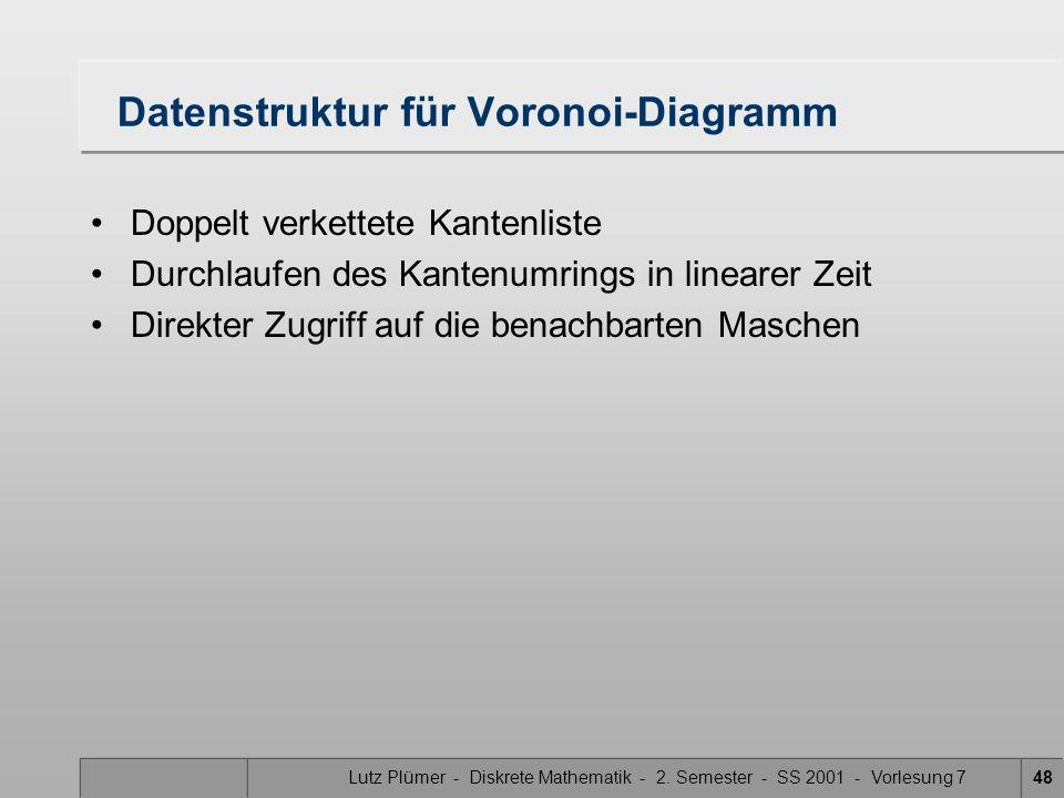 Lutz Plümer - Diskrete Mathematik - 2. Semester - SS 2001 - Vorlesung 747 Ergebnis: Voronoi-Diagramm von P