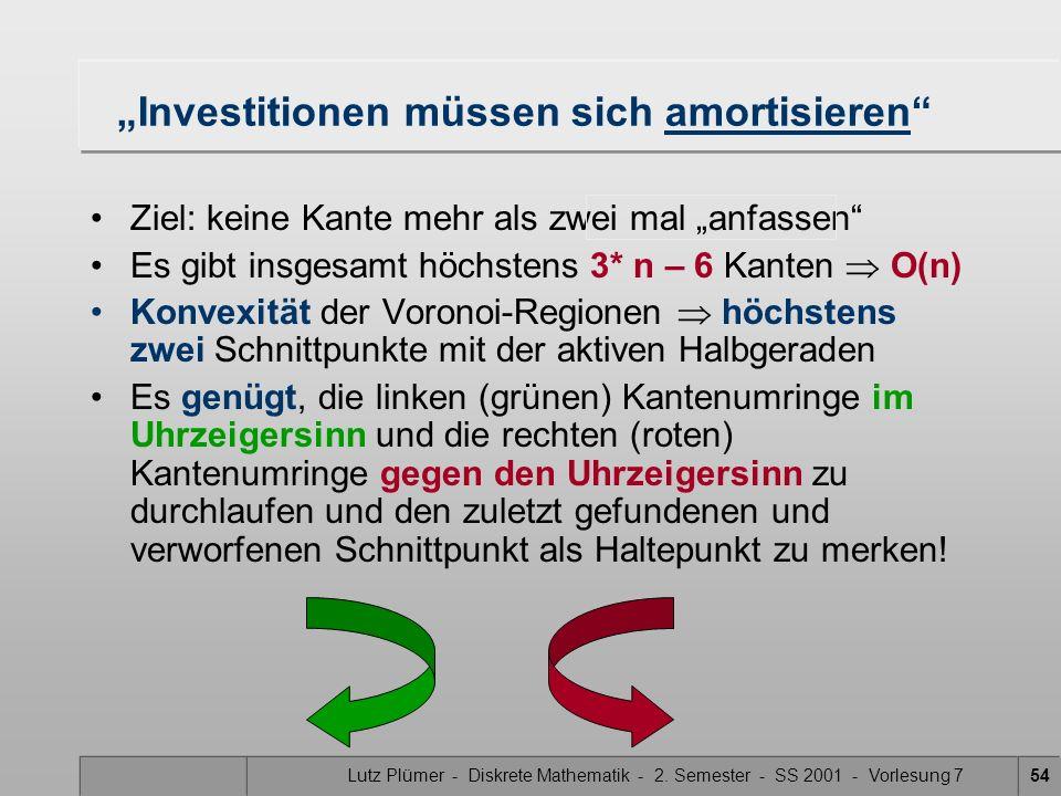 Lutz Plümer - Diskrete Mathematik - 2. Semester - SS 2001 - Vorlesung 753 O(n) * O(n) = O(n 2 ) ? Voronoi- Regionen sind konvex Kantenzug ist monoton