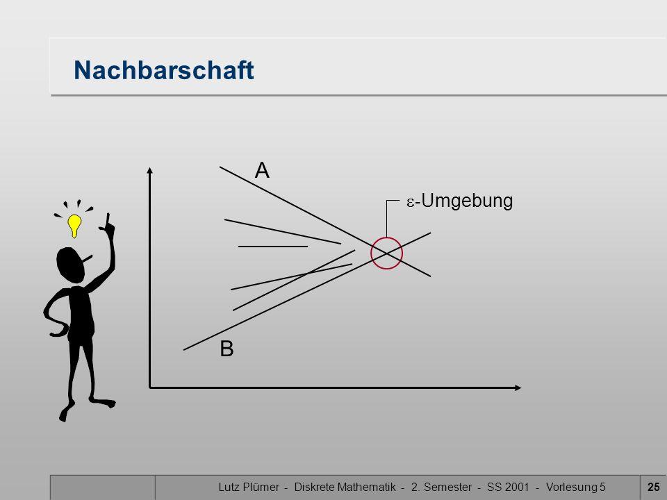 Lutz Plümer - Diskrete Mathematik - 2.Semester - SS 2001 - Vorlesung 524 Und nun.