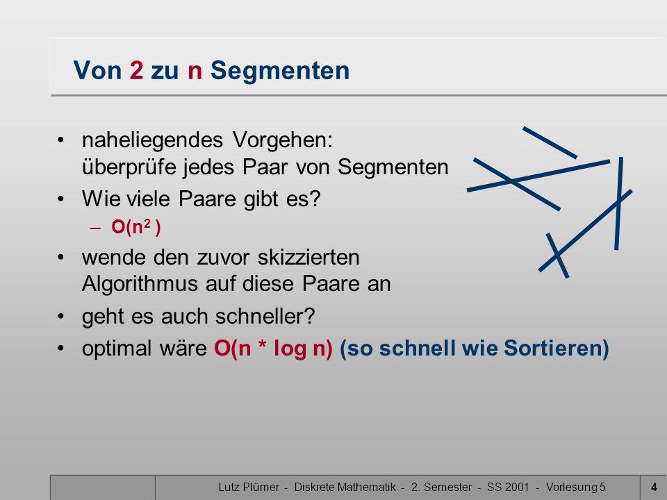 Lutz Plümer - Diskrete Mathematik - 2.Semester - SS 2001 - Vorlesung 53 Übersicht II Und nun.