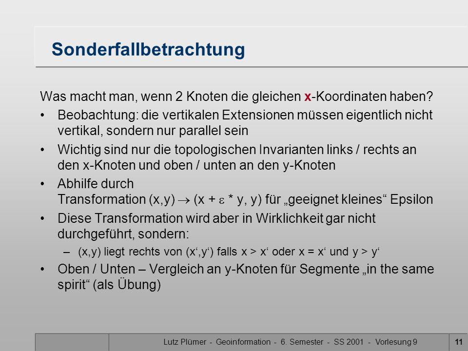 Lutz Plümer - Geoinformation - 6. Semester - SS 2001 - Vorlesung 911 Sonderfallbetrachtung Was macht man, wenn 2 Knoten die gleichen x-Koordinaten hab