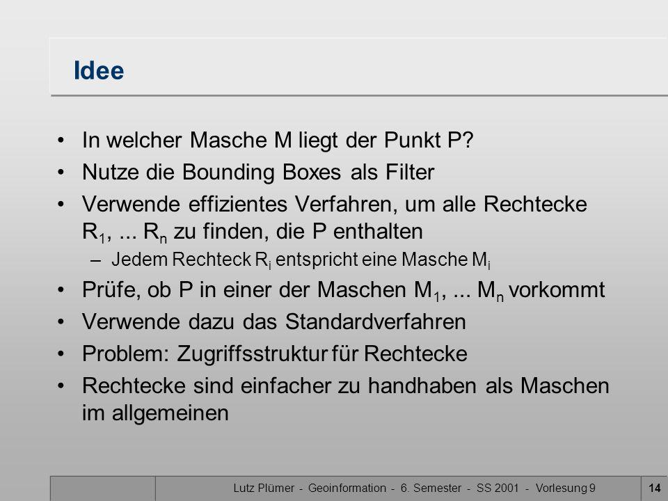 Lutz Plümer - Geoinformation - 6. Semester - SS 2001 - Vorlesung 914 Idee In welcher Masche M liegt der Punkt P? Nutze die Bounding Boxes als Filter V