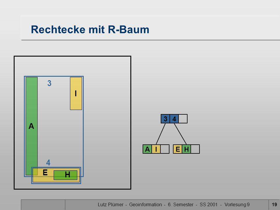 Lutz Plümer - Geoinformation - 6. Semester - SS 2001 - Vorlesung 919 Rechtecke mit R-Baum A I 3 AI 3 E H 4 4 EH