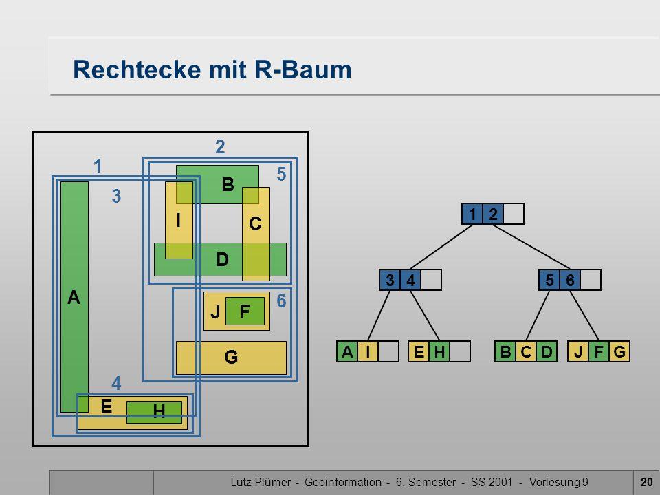 Lutz Plümer - Geoinformation - 6. Semester - SS 2001 - Vorlesung 920 E H Rechtecke mit R-Baum A B DG J F C I 34 12 AIEH 5 BCD 6 JFG 6 4 2 1 3 5