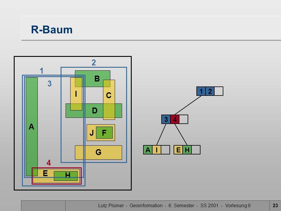 Lutz Plümer - Geoinformation - 6. Semester - SS 2001 - Vorlesung 923 E H R-Baum 34 12 A B DG J F C I 3 4 AIEH 2 1